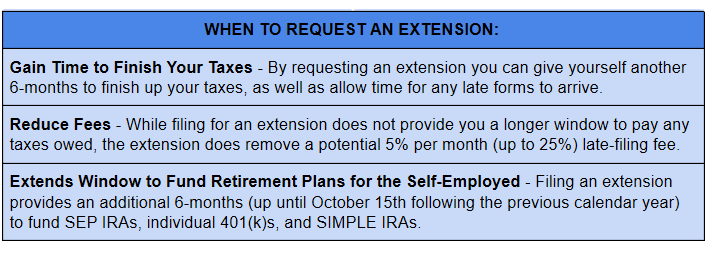 Extension for Filing Your Taxes Breakdown